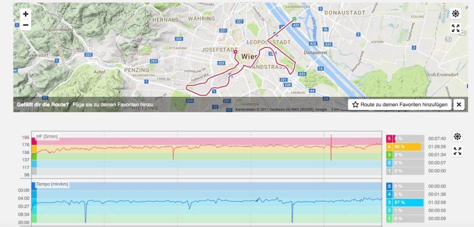 Meine Polar M400 liefert alle Laufdaten zum gelaufenen Vienna City Marathon 2017