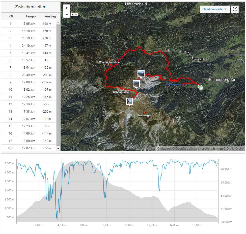 Bernd Neurauters Route auf den Schneeberg-Rodel Austria Naturbahnrodeln