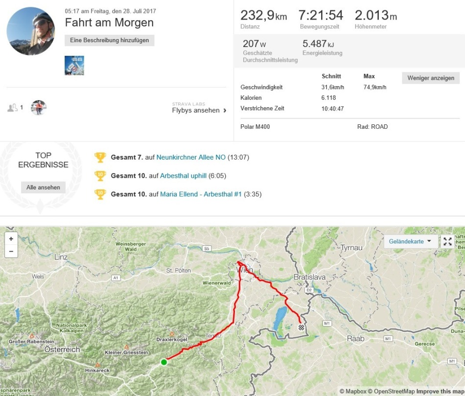 Track von der Route Kindberg-Hermannskogel-Andau